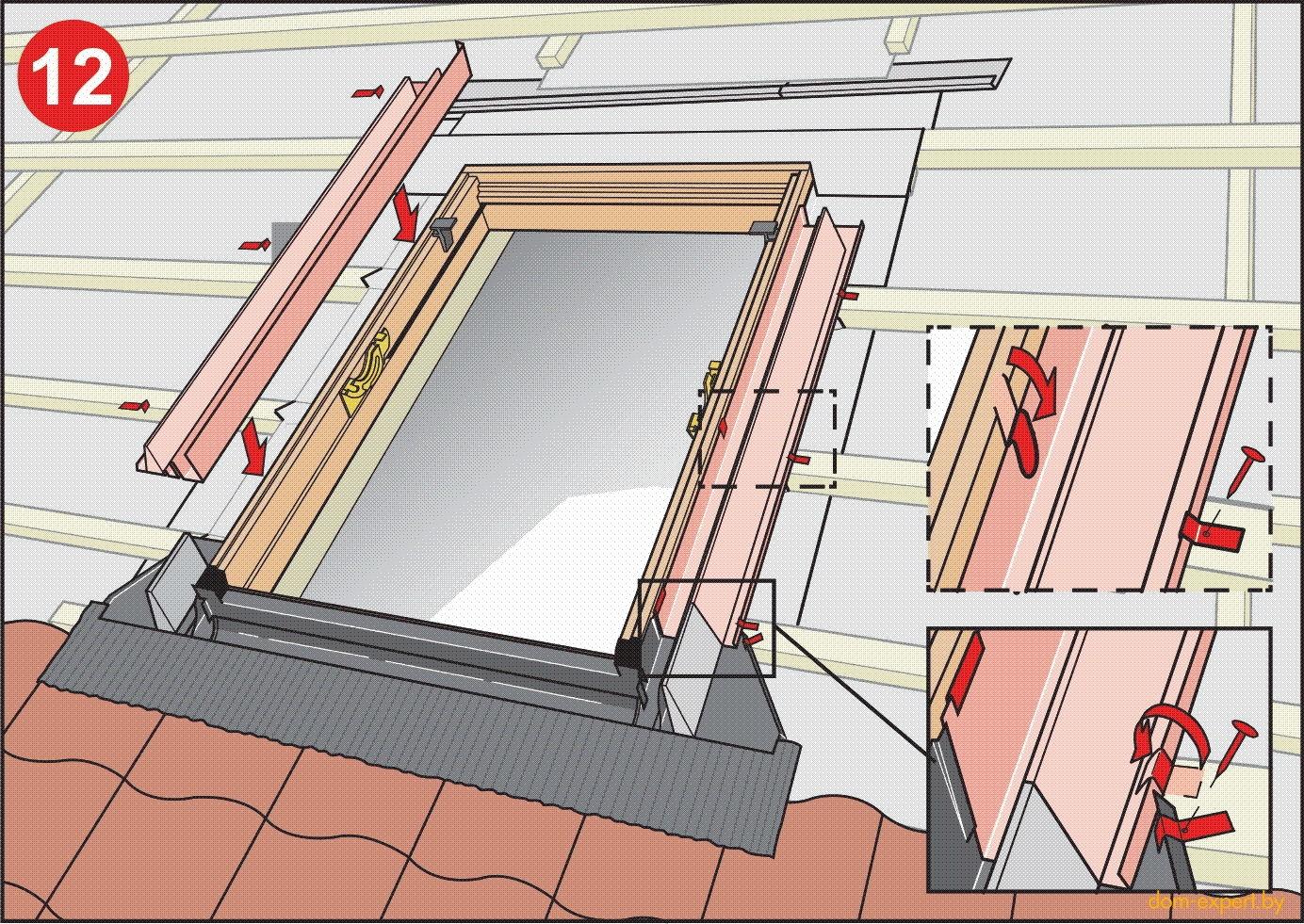 Как установить мансардное окно velux своими руками