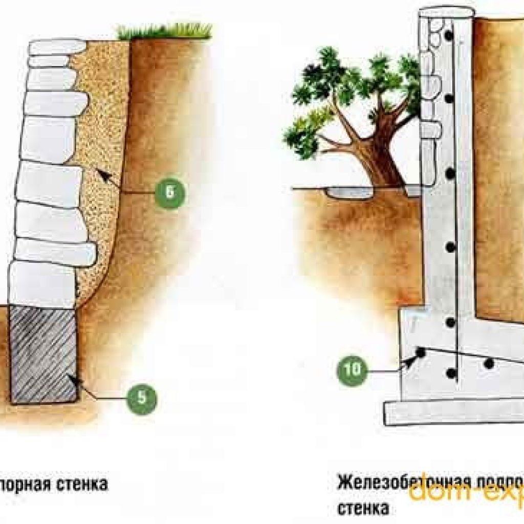 tipovie-podpornie-steni