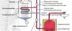 Нужна ли отдельная канализация для конденсационного котла?