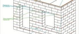 Строительство дома методом проб и ошибок: стены и крыша