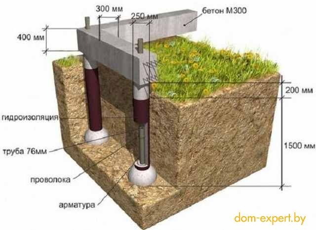 Монолитный свайный фундамент с монолитным ростверком