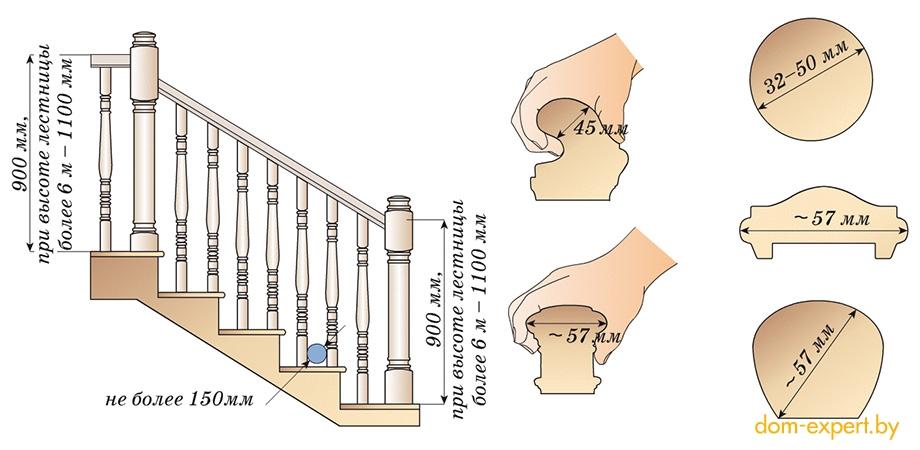 Берегите себя! 10 факторов безопасной лестницы, которые могут спасти вам жизнь