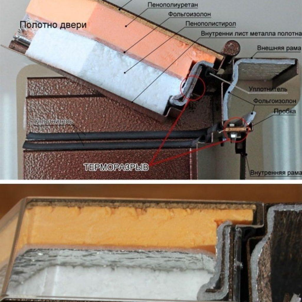 Утепление коробки металлической двери своими руками