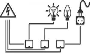 Прогрессивная проводка плюс домашняя автоматизация