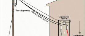 Как правильно организовать заземление в доме?