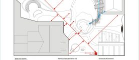 Что учесть при проектировании дренажной системы?