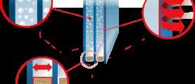 Что такое энергоэффективное окно?