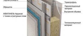 Аквапанель: новое решение для идеального фасада