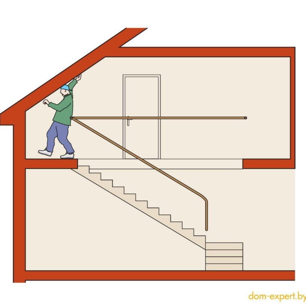 Как сделать лестницу для работы на крыше своими руками 3