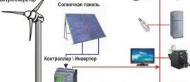 Существуют ли ветрогенераторы для обеспечения электроэнергией частного дома?