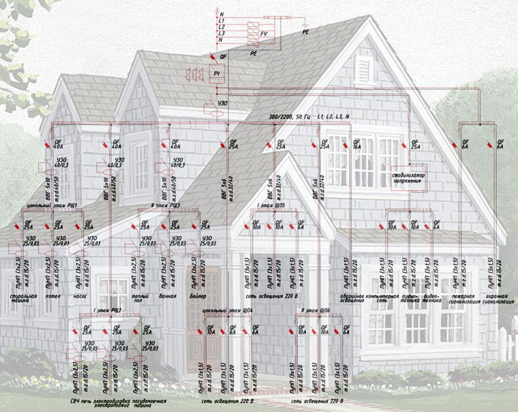 Проект электроснабжения частного дома. Как сделать правильно, чтобы не пожалеть