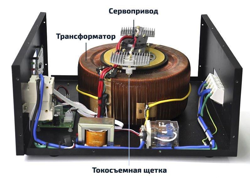 Выбор стабилизатора для газового котла отопления