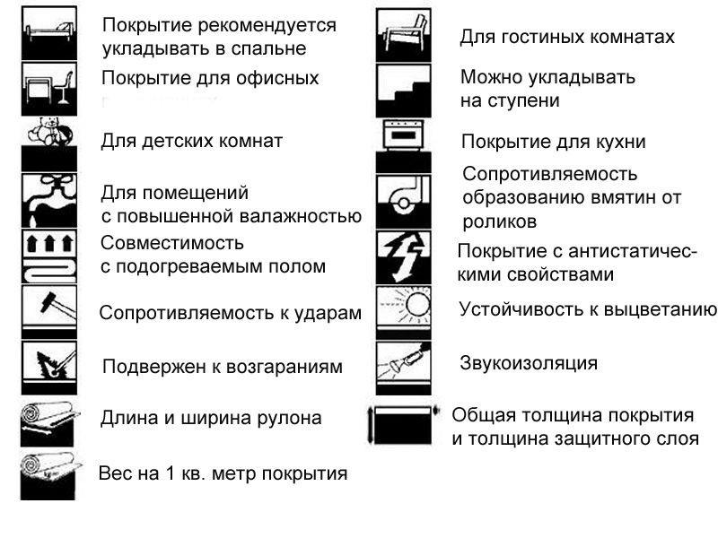По каким критериям стоит выбирать линолеум