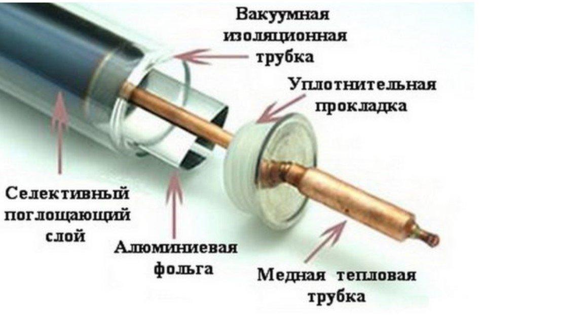 Принцип действия и сфера применения солнечного водонагревателя