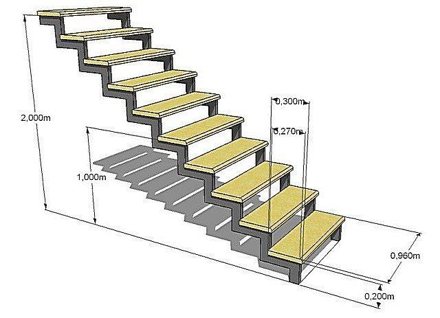 Лестница из профильной трубы своими руками: преимущества и разновидности